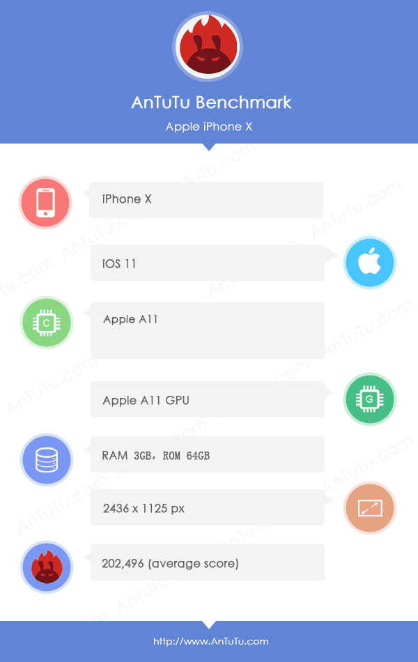 antutu download ios