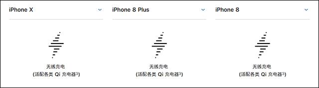向苹果看齐,小米MIX 2S加入炫酷功能!