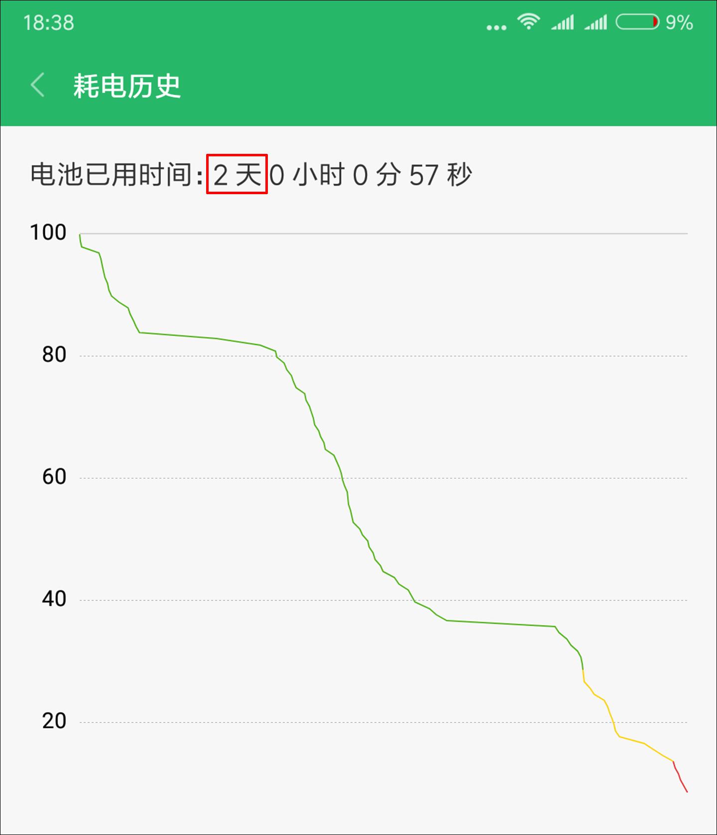 骁龙636比骁龙625强多少?红米Note 5评测