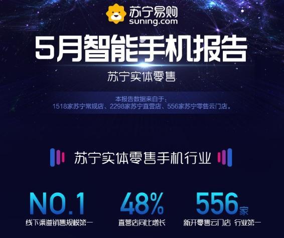 苏宁手机5月实体零售报告:华为小米OPPO前三甲