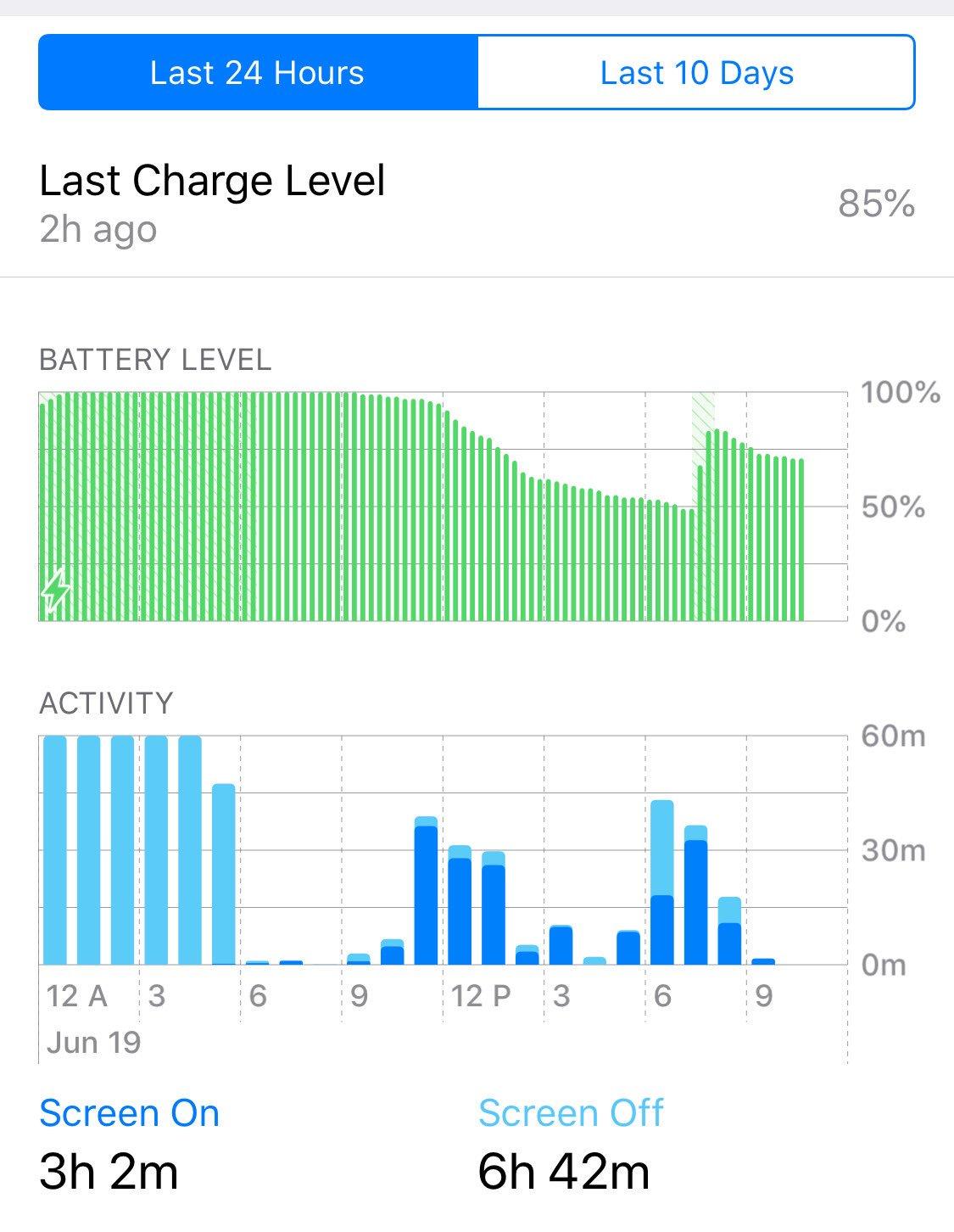 iOS 12 第二个开发者测试版发布 升级仍需慎重