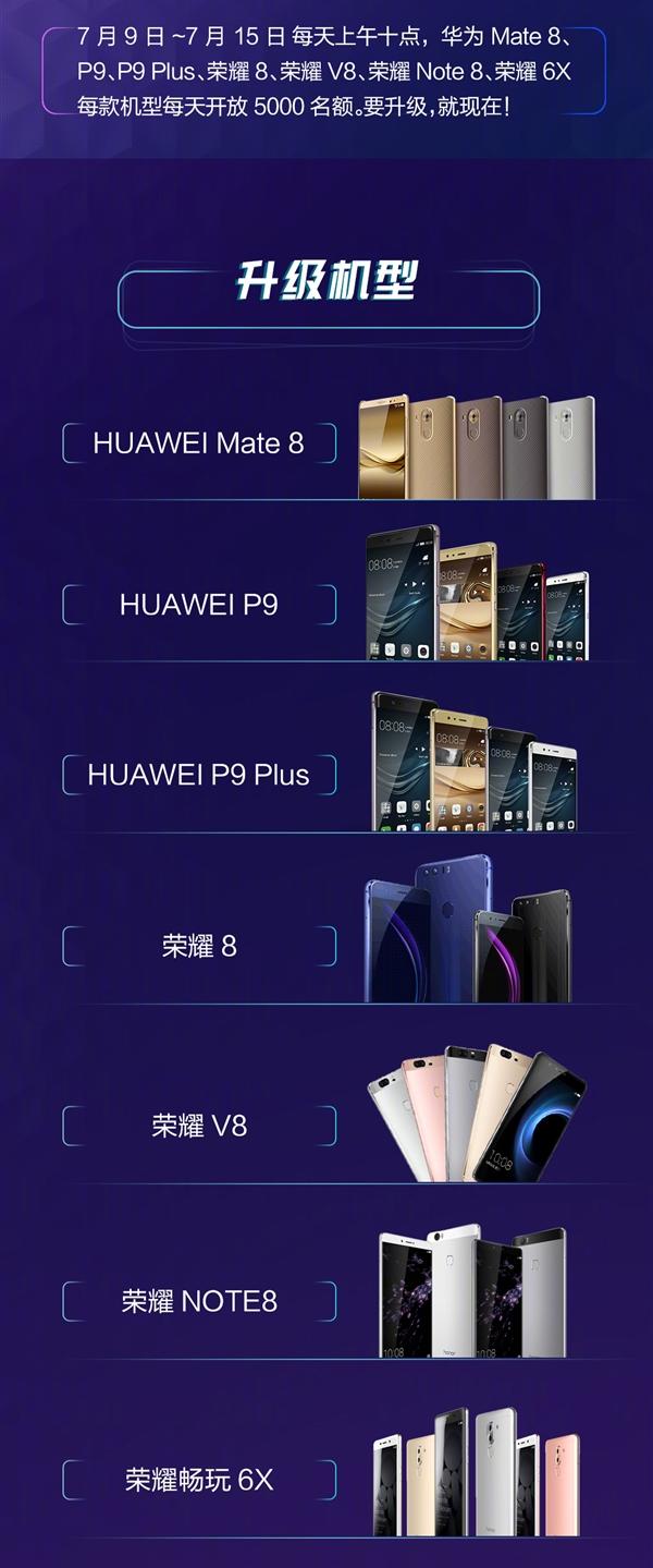 7款华为老机型开放EMUI 8.0升级 30000名额手慢无