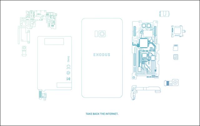HTC区块链手机来了,什么鬼?