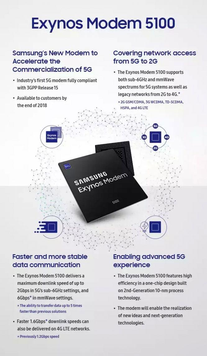 中国市场无缘 三星S10或出5G版本 计划200万台