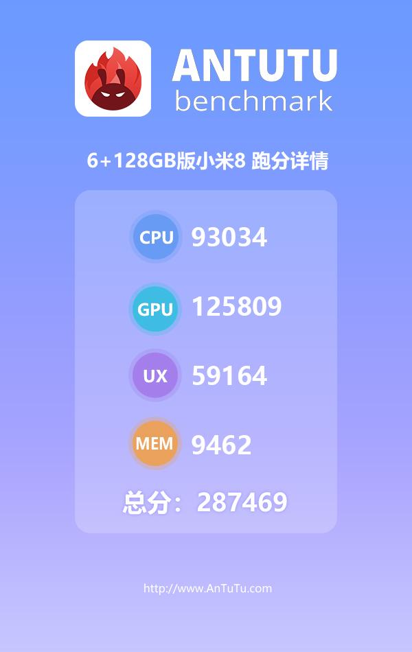 华为Mate 20安兔兔跑分首曝:完胜骁龙845