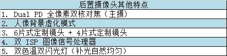 魅族Note 8评测:千元级高规格拍照手机
