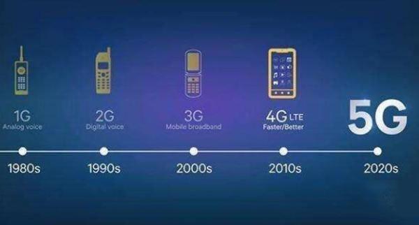 5G网络年底前可预商用 7个城市率先试用