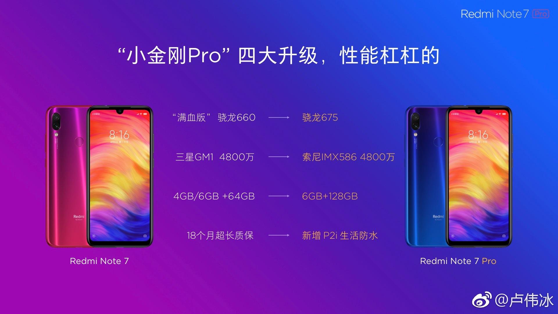 红米Note 7 Pro亮相 搭载骁龙