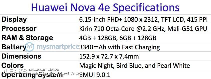 华为nova 4e配置曝光:还是骁龙710