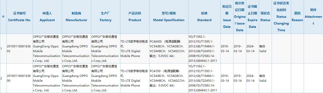 OPPO新机通过3C认证:支持20W有线快充