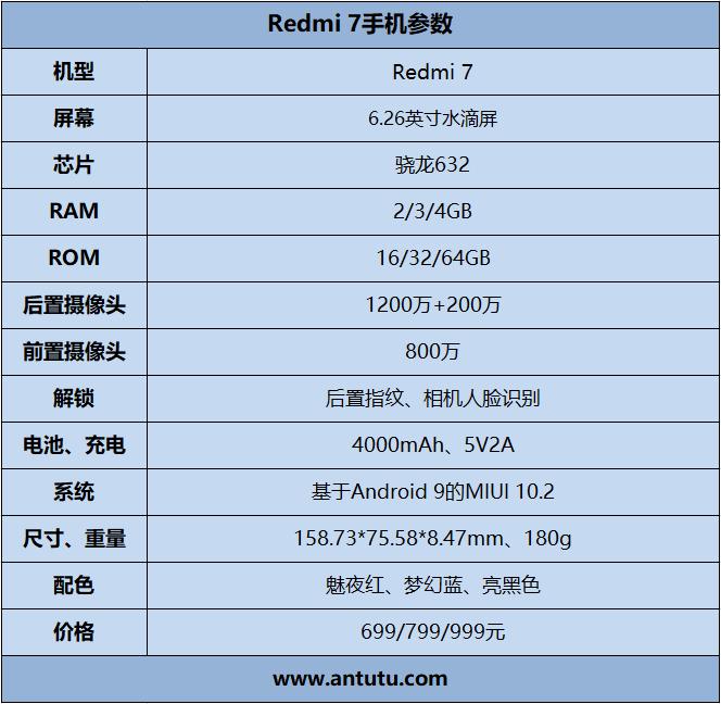 红米7评测:骁龙632加持 越级体验