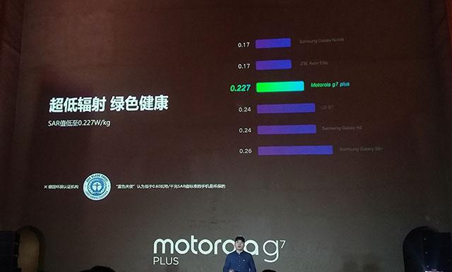 探險Moto老友會!摩托羅拉g7 plus正式發布