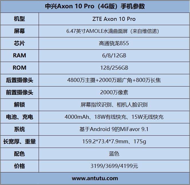 中兴Axon 10 Pro手机评测:高颜值的骁龙855旗舰