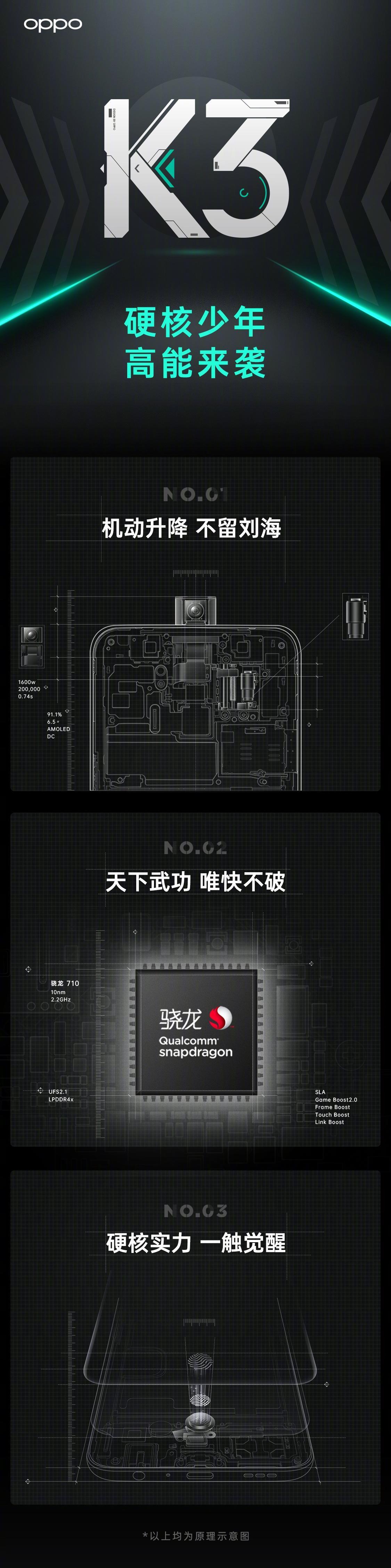 官方公布OPPO K3新特性:升降式前摄+骁龙710
