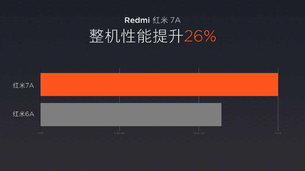 小米小屏新机发布:4000mAh电池加持