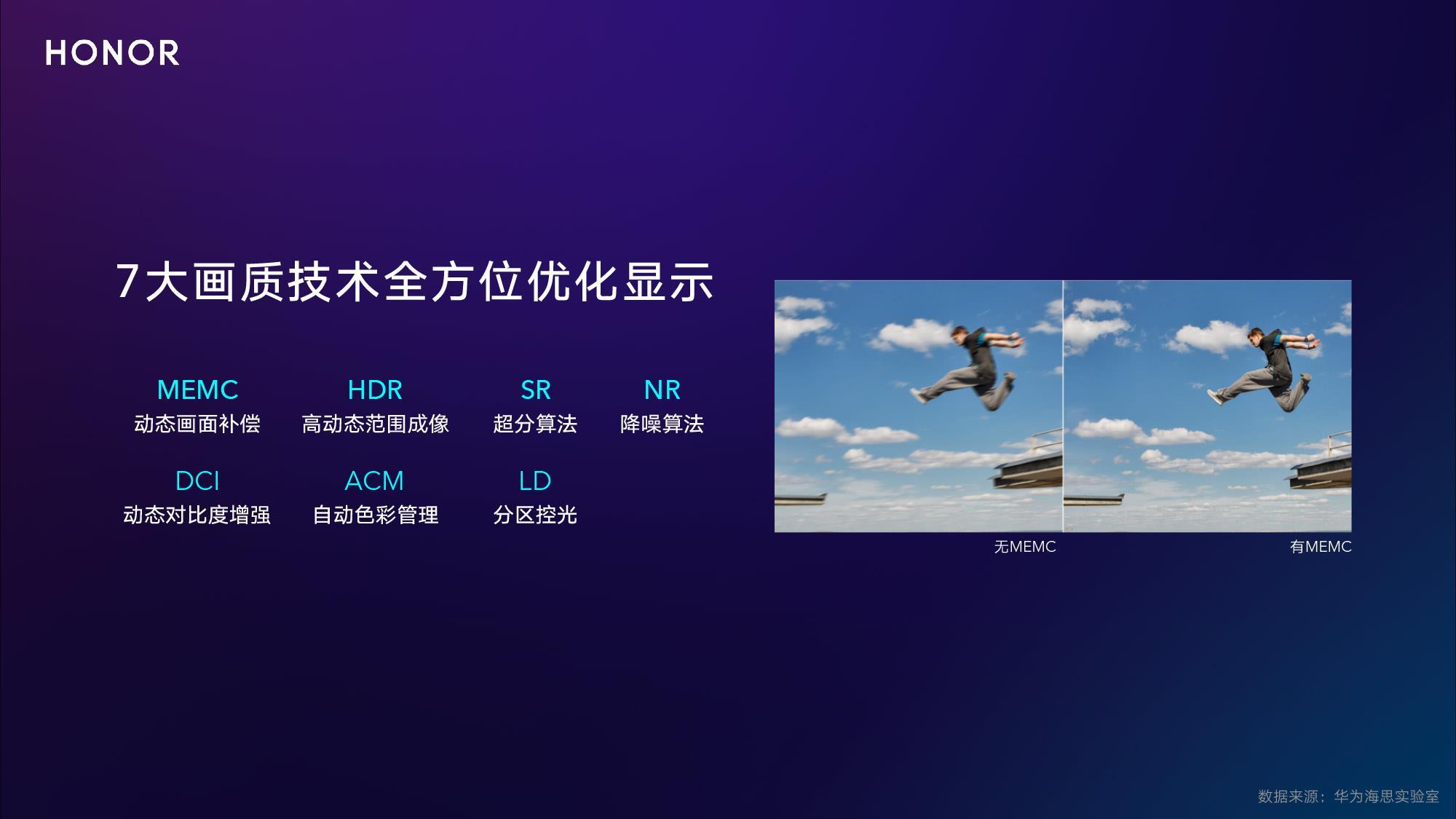 荣耀智慧屏官宣:首发自研旗舰芯片