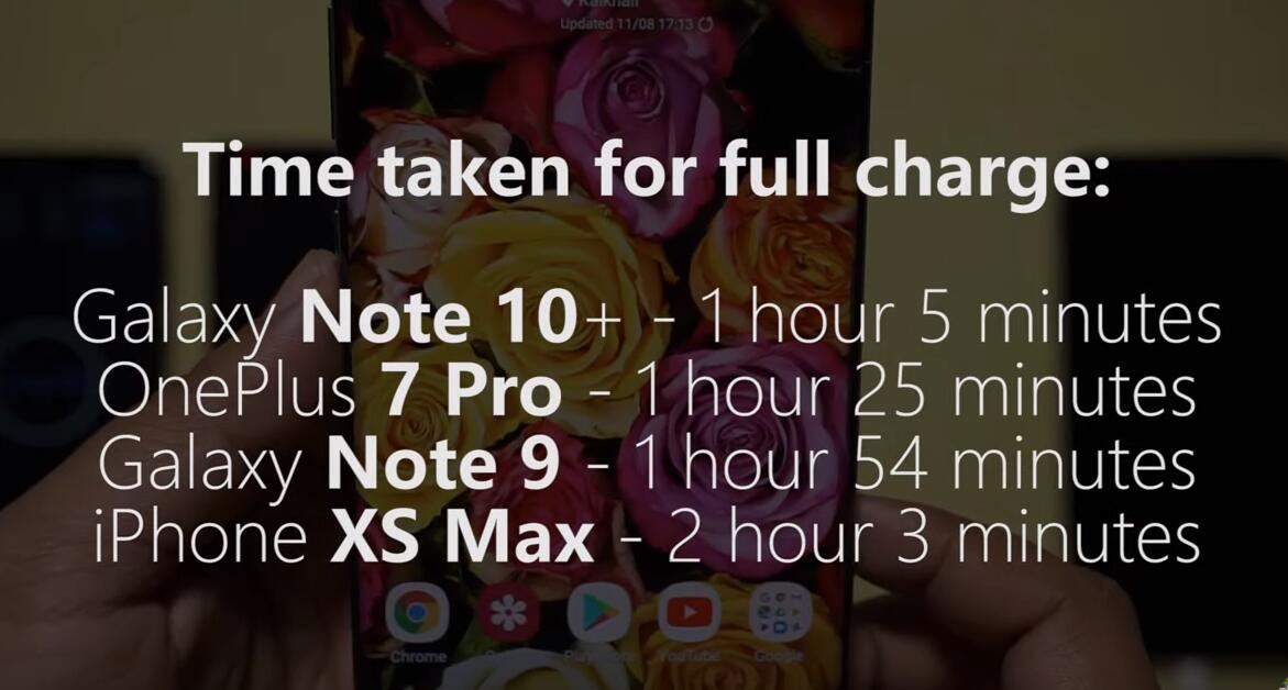 三星Note 10+充电实测:25W快过30W