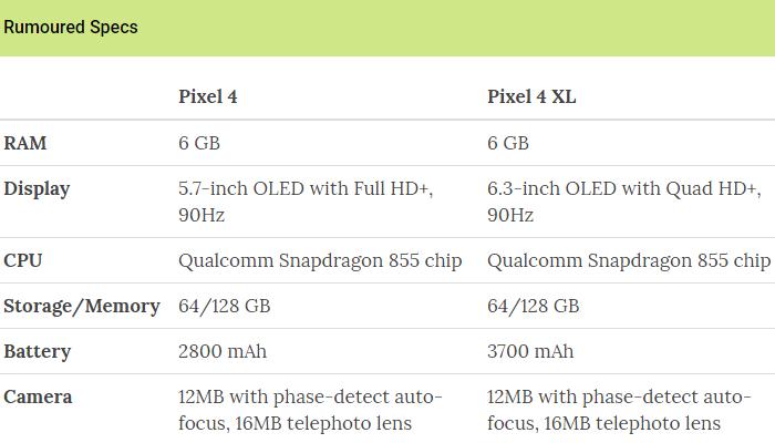 谷歌Pixel 4配置汇总,原生最强旗舰