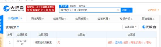 锤子科贸(上海)有限公司因决议解散清算并注销