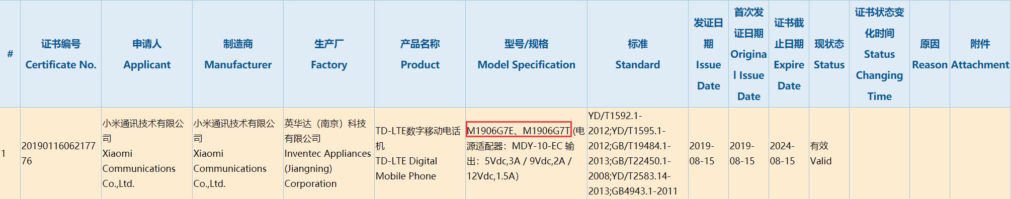 小米新机获认证 无意外应该是红米Note8