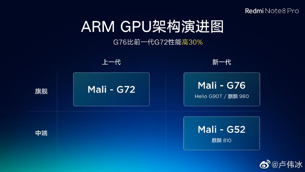 12nm G90T功耗高怎么办?卢伟冰:上4500mAh电池