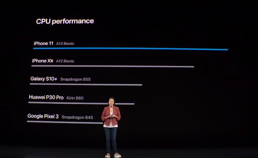 苹果A13处理器发布:性能猛增 功耗大降