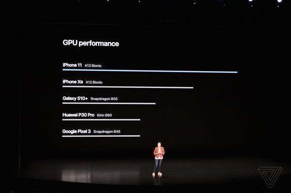 苹果A13默秒全 可惜对比的不是麒麟990