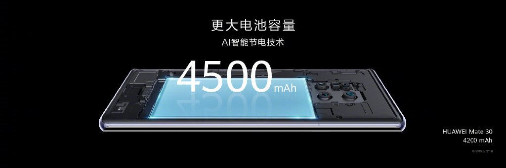 售价揭晓!华为Mate 30系列国内发布:麒麟990 5G、拍照全球第一