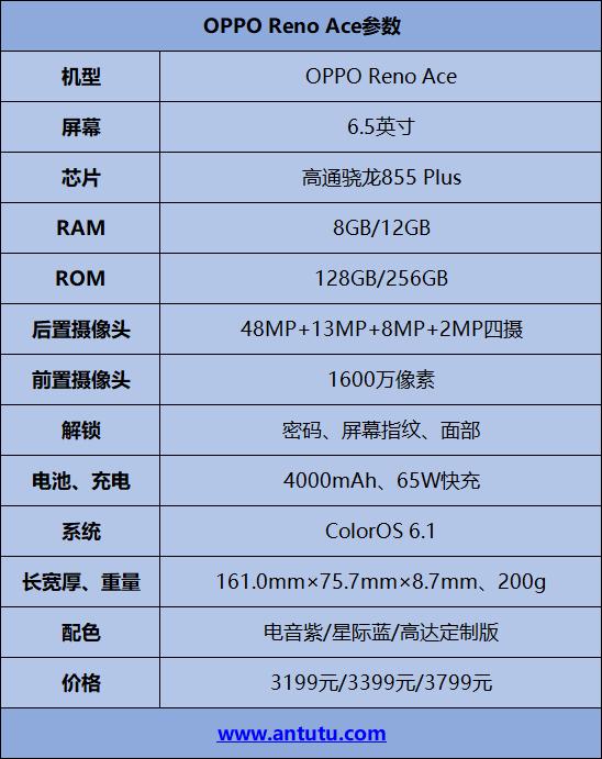 OPPO Reno Ace評測:90Hz屏幕+65W超級閃充的頂級享受