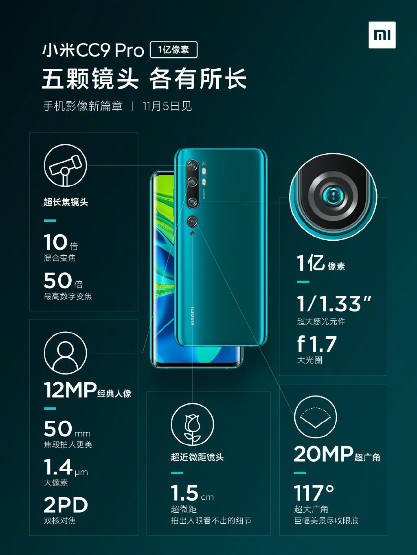 小米最强拍照手机!CC9 Pro相机详解:一亿像素/50倍变焦