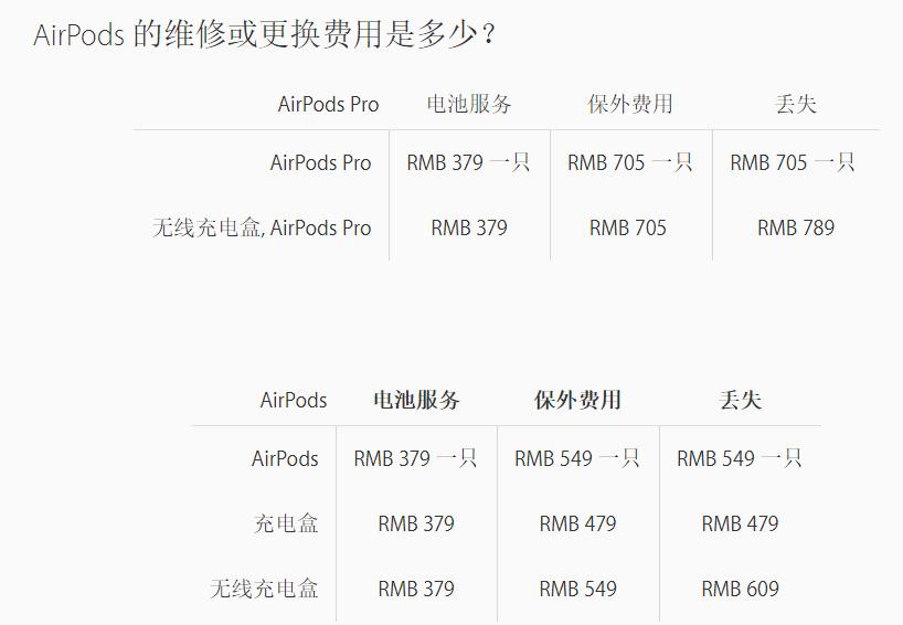 AirPods Pro买着不贵 可修起来吓人