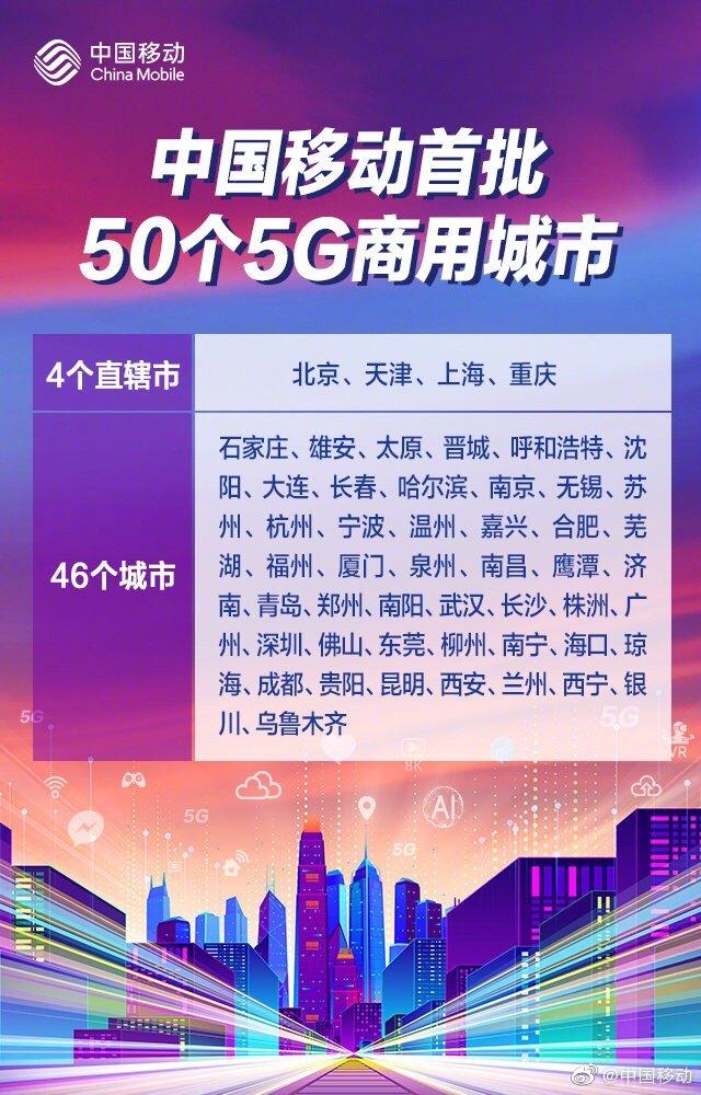 首批5G商用城市出炉 有你家吗?