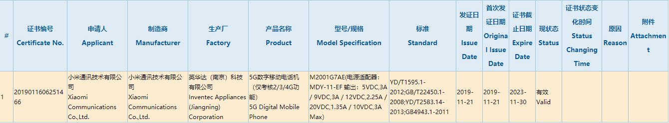 小米首款双模5G!Redmi K30获3C认证:30W快充加持