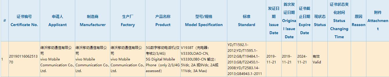 国产双模5G旗舰入网:搭载首款A77架构SoC