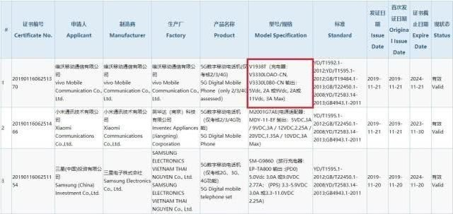 vivo X30通过3C认证 5G/90Hz