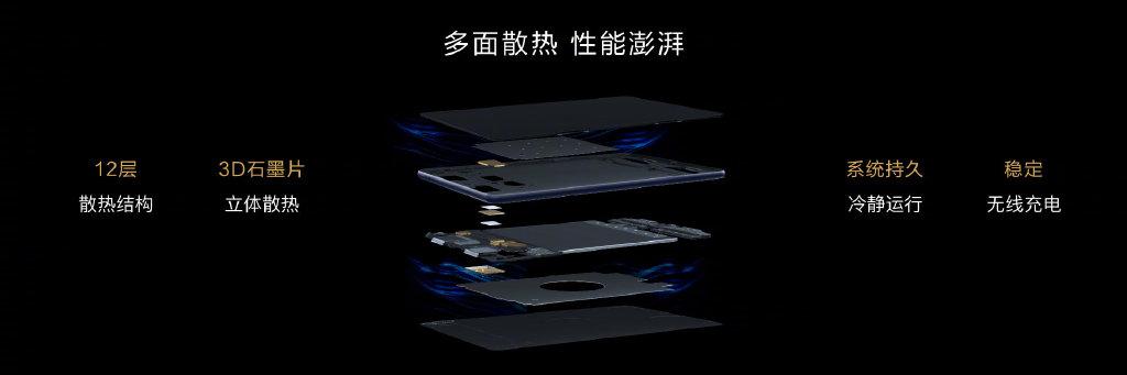 华为最强平板发布:麒麟990加持 3299元起!