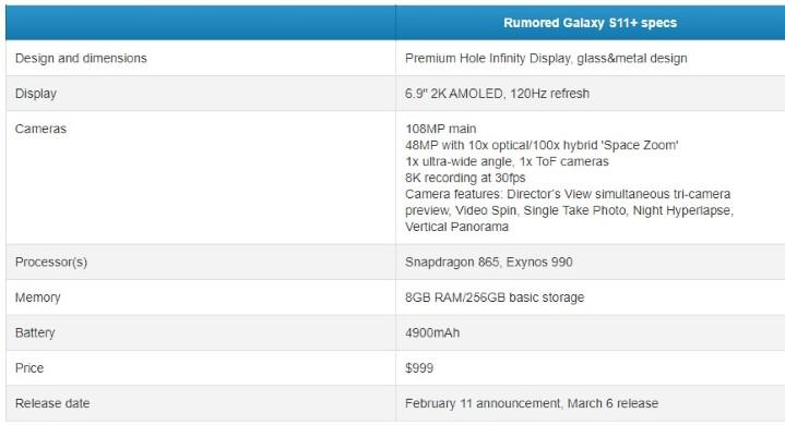 这款骁龙865旗舰堆料猛:120Hz刷新率、100倍变焦