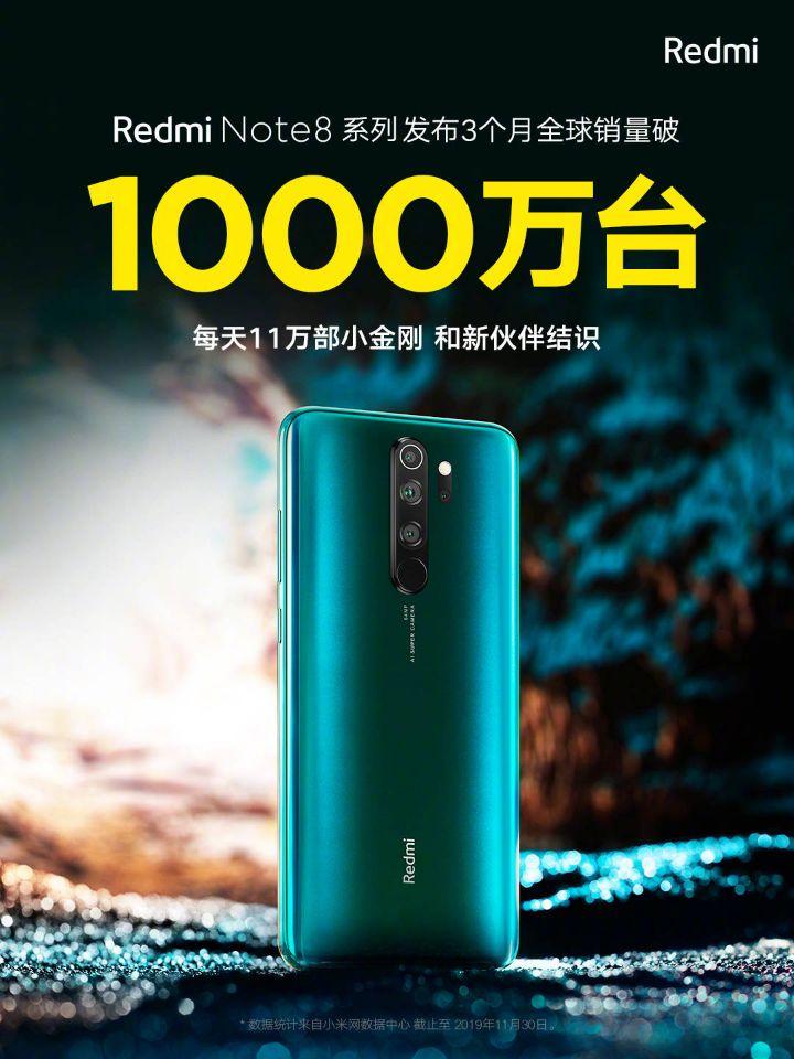 Redmi Note 8有多火 每天卖出11万台