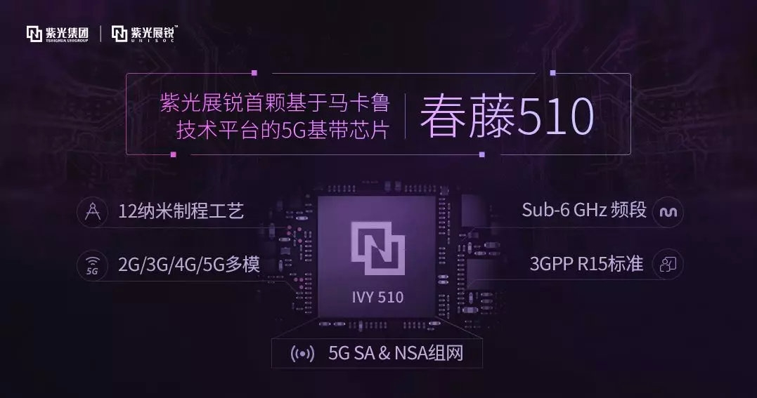 國產5G SoC成了!雙模5G、主流頻段全覆蓋