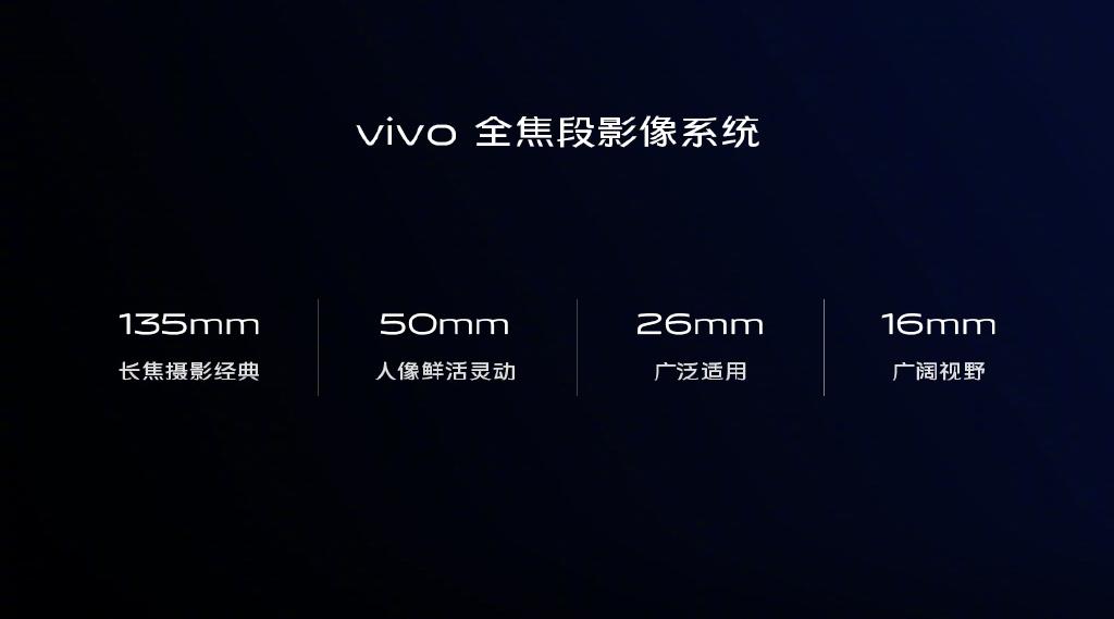 vivo X30 Pro評測:專業影像拍照 5G急先鋒