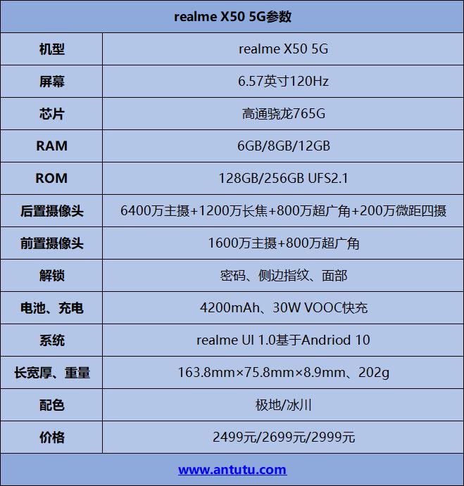 realme X50评测:高刷新率、高网速、高性价比