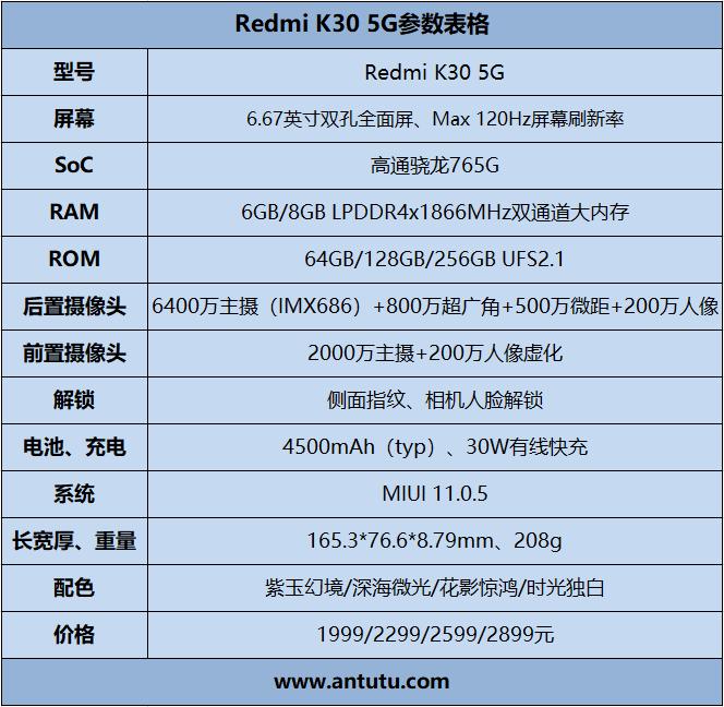 重回1999元!Rdemi K30 5G评测:刷新5G手机价格底线