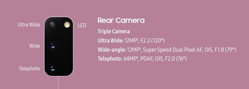 机皇降临!三星S20系列发布:16GB内存、100倍变焦