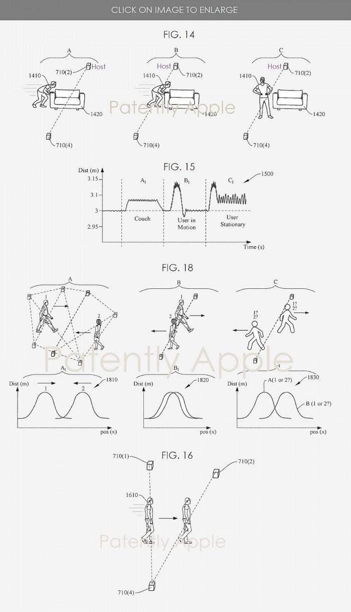 苹果新专利:自动配置所有智能家电
