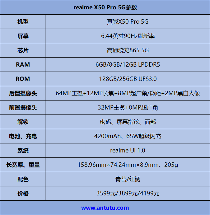 realme X50 Pro 5G评测:一应俱全且价格优廉