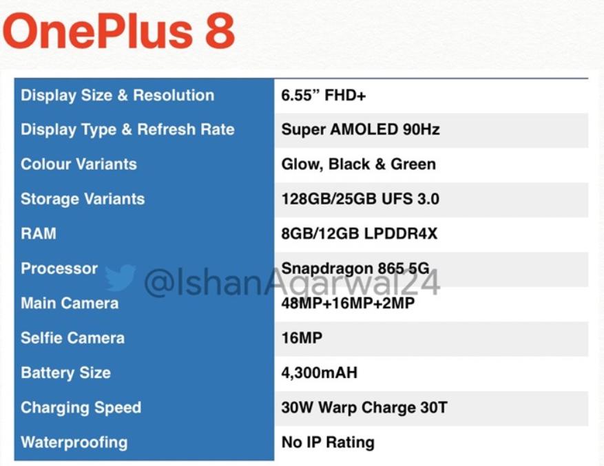 一加8全系参数曝光:IP68防水、30W无线充电