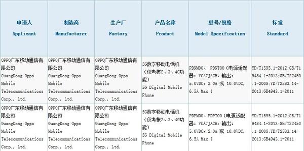 OPPO新机正式入网 65W快充加持