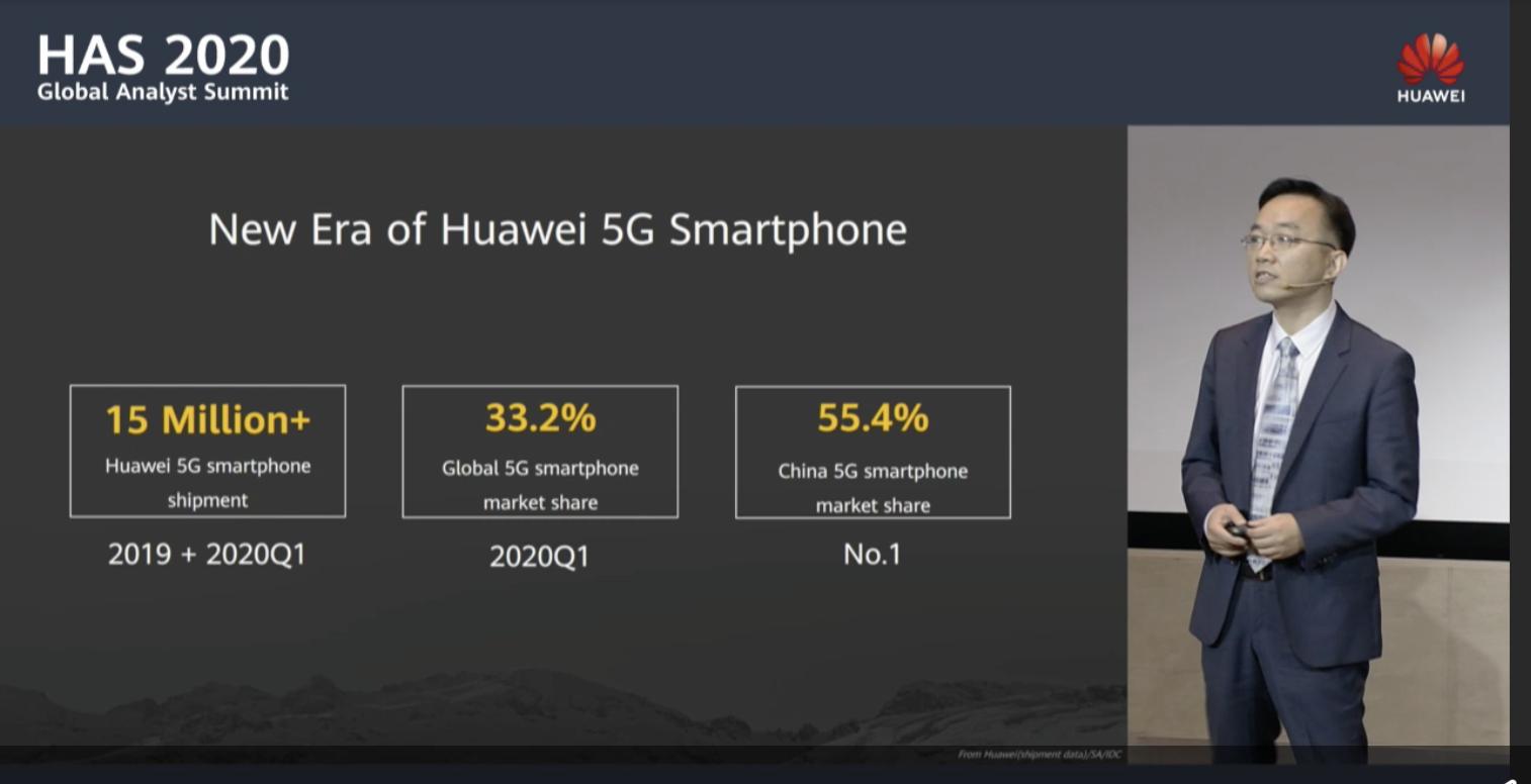 华为5G手机已出货1500万台:国内市场第一