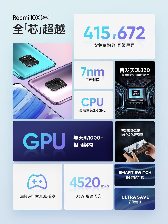 首发天玑820 Redmi 10X发布:双5G+屏幕指纹 1599元起