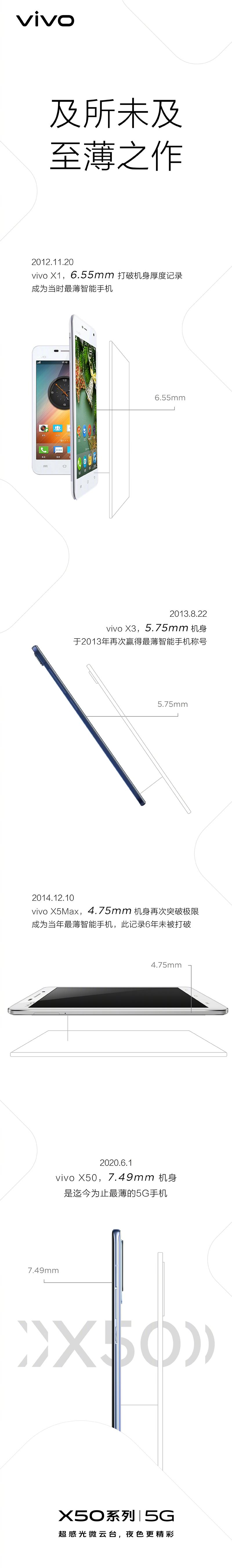 最薄5G手机官宣:仅7.49mm